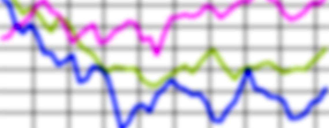 Weltweite Wirtschaft schrumpft